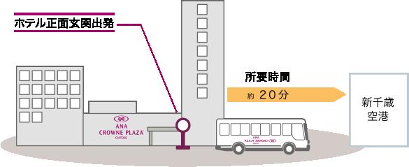 ホテル発 国内線・国外線バス